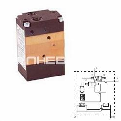 Клапан безопасного управления по En574 900.18.10